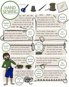 The 8 Most Helpful Hand Sewing Stitches - I feel ashamed that I probably wouldn't be able to do these on command.