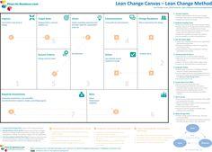Lean Change Canvas (full v.0.3)
