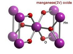 Uses and Benefits of Manganese Dioxide
