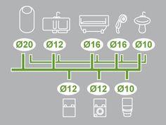 Les 295 Meilleures Images De Plomberie En 2019 Plomberie