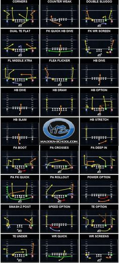8 On 8 Tackle Football Formation Manual Guide