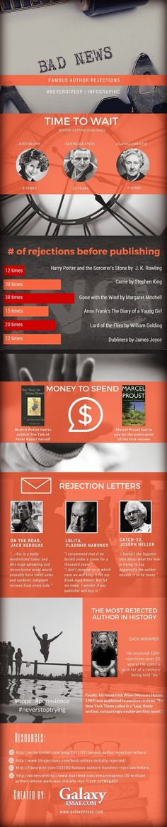 Famous Authors' Rejections Infographic