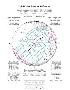 Eclipse 6 Apr 8 2005
