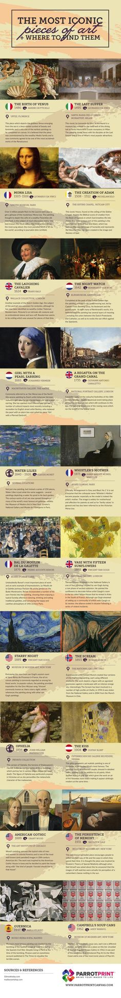 The Most Iconic Pieces of Art And Where To Find Them #Infographic #Art #Painting