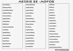 Το νέο νηπιαγωγείο που ονειρεύομαι : Σύνθετες λέξεις με τη λέξη - λόγος Greek Language, Speech Therapy, Grammar, Vocabulary, Literacy, Words, School, Blog, Alphabet