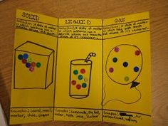 Today we learned about the three states of matter! They are solid, liquid, and gas. We also learned about the molecule arrangements of the d...