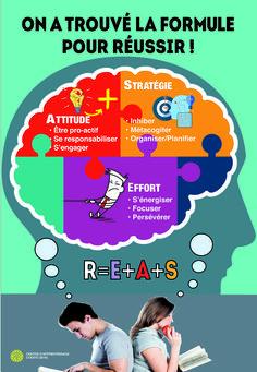 DES OUTILS POUR DEVELOPPER LA MEMOIRE DE TRAVAIL, FONCTIONS EXÉCUTIVES, REMÉDIATION COGNITIVE Whole Brain Teaching, Media Communication, Learning Support, Brain Gym, Learning Styles, Classroom Management, Behavior Management, Adolescence, Special Education