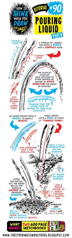 Today's tutorial is on how to draw POURING LIQUID! This tutorial adds to the ideas covered in the WATER and WAVES and LAVA tutorials. I... #Drawingtips