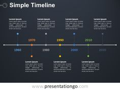 Investor Timeline Slides For Powerpoint  Investors And Timeline