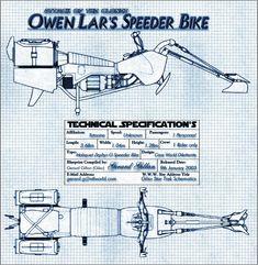 owenlarspeederbikebprint.jpg (843×863)
