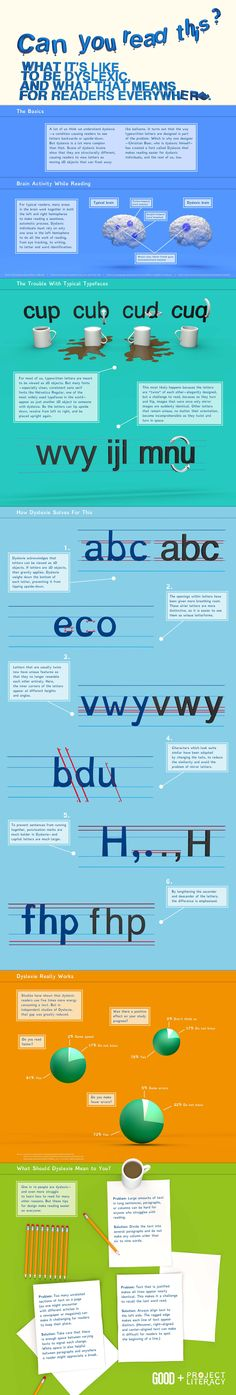 Can you imagine trying to read with the letters moving around? This infographic might help you understand