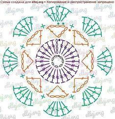 Octagonal motif symbol diagram Haken Tischläufer How to Make Plastic Yarn from Used Grocery Bags - Plarn Crochet Motif Patterns, Crochet Symbols, Crochet Borders, Granny Square Crochet Pattern, Crochet Chart, Crochet Diagram, Crochet Squares, Crochet Doilies, Crochet Flowers