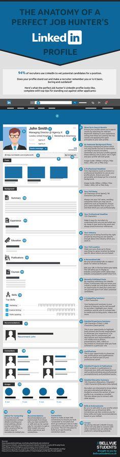 The Anatomy of a Perfect Job Hunter's Linkedin Profile - #Infographic