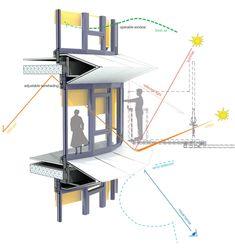auditorium natural ventilation facade - Google Search