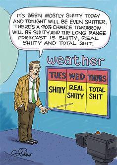 Texas Weather Forecast in aeternum