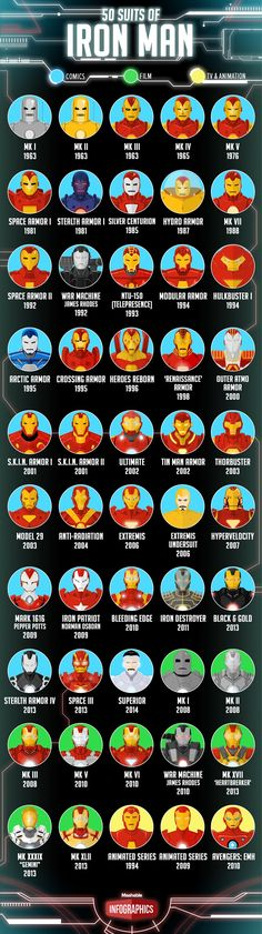 50 Suits of Iron Man