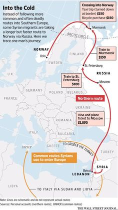 The less known northern migrant route to Europe.
