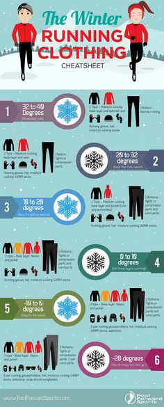 9 Winter Running Tips to Make You a Better Cold Weather Runner and Improve Your Fitness Come Spring! Running Humor, Running Workouts, Running Tips, Running Women, Running In Cold Weather, Winter Running, Cute Running Outfit, Running Outfits, Running Clothing