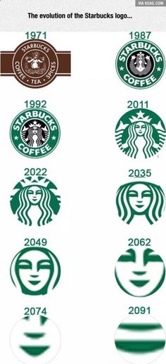 Starbucks logo over the years