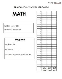 Worksheets Nwea Goal Setting Worksheet nwea map student data graph goal tracker version 2 3rd spring sheet math