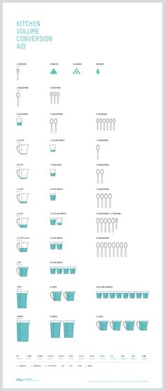 A simple kitchen volume conversion infographic which i made for my kitchen.