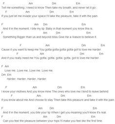 Ariana Grande - Love Me Harder Chords Capo 4