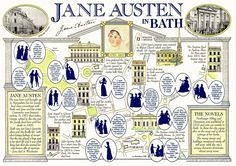 Map of Jane Austen's Bath