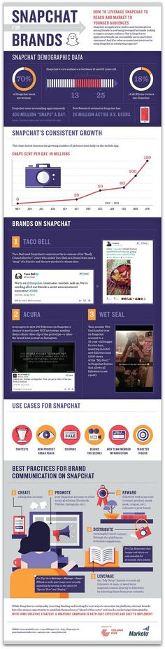 No es un secreto que los   millennials   están demandando cada vez más información, probablemente ese sea el motivo por el cual herramientas como  Snapchat  puedan ser ideales para las marcas que quieren atraer a esta clase de consumidores.      Con una popularidad creciente, Snapchat, esa app para envío de mensajes de vídeo y fotos que se desaparecen al cabo de un tiempo, puede ser ideal para lanzar estrategias de marketing, concursos, cupones e incluso p...