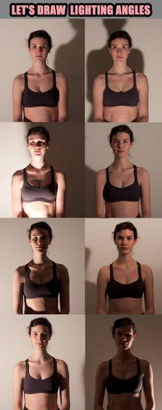 anatomicalart:  Light angles and shadow referenceSource:Kxhara[x]