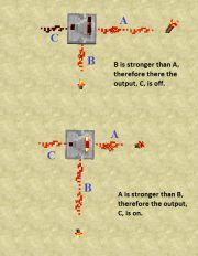 Redstone Comparator – Minecraft Wiki