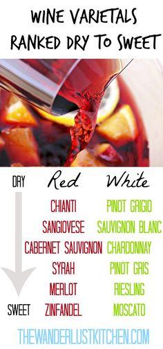 Variedades de #uva #tinta y #blanca clasificadas de #seca a #dulce