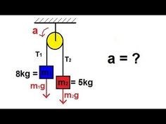 Physics - Mechanics: Applications of Newton's Second Law of double ramp Teaching Science, Science For Kids, Science Experiments, Angular Acceleration, Law Notes, Physics Formulas, Land Surveyors, Newtons Laws, Chemistry Notes