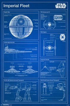 Star Wars- Imperial Blueprint Poster at AllPosters.com