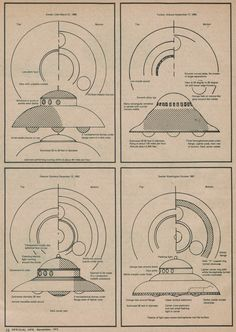 Diagrams of Bell-shaped UFOs, from Official UFO, vol. 1, no. 4. November 1975.