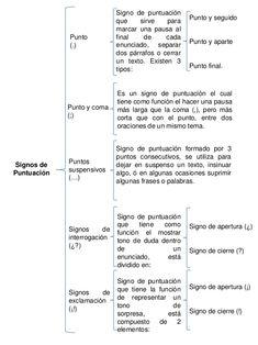 Signos de Puntuación Punto (.) Punto y coma (;) Puntos suspensivos (…) Signos de interrogación (¿?) Signos de exclamación ...
