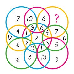 Replace the question mark with a number - MATH PUZZLE: Can you replace the question mark with a number? - - Correct Answers: 359 - The first user who solved this task is Miloš Mitić Math Enrichment, Math Activities, Math For Kids, Fun Math, Picture Puzzles Brain Teasers, Brain Teasers With Answers, Math Lab, Math Magic, Math Challenge