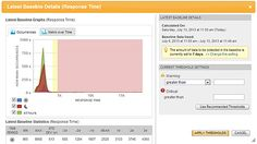 SQL Server Performance | Applnsight by SolarWinds
