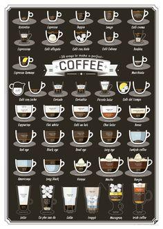 Todos sabemos que el café es el combustible de todo freelancer; ya hemos hablado mucho sobre el tema acá en el blog, pero hoy les quiero dejar una genial infografía donde van a poder ver las proporciones exactas para preparar 38 tipos de café distintos. Para ver la imagen en tamaño completo tienen que hacer …