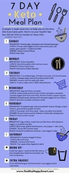 Keto Meal Plan! Ketogenic diet. Free 7 day plan. Sample meal plan. We also have