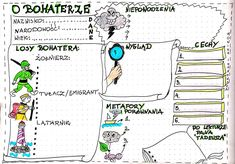 Latarnik School Motivation, Bullet Journal, Notes, Polish, Google, Inspiration, Vintage, Geography, Speech Language Therapy