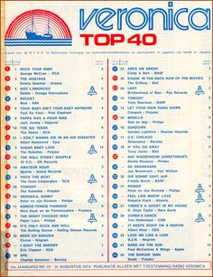 Top 40 ging ik vroeger iedere zaterdag ophalen bij Radio huis Jeths in Apeldoorn aan de Hoofdstraat is nu de Mac.