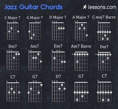 Music Theory Guitar, Guitar Chords For Songs, Music Chords, Guitar Chord Chart, Guitar Sheet Music, Acoustic Guitar Chords, Basic Guitar Lessons, Learn Guitar Chords, Guitar Chords Beginner