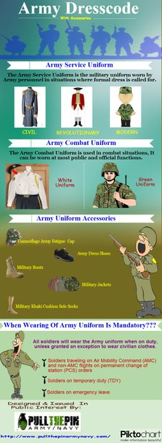 In this Infographic, we have explained about what is the dresscode of army what are its accessories and when wearing army uniform is required.