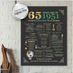Personalized 65th Birthday Chalkboard Poster Design by JJsDesignz