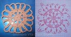 Irish lace, crochet, crochet patterns, clothing and decorations for the house, crocheted. Granny Square Häkelanleitung, Granny Square Crochet Pattern, Crochet Chart, Crochet Motif, Irish Crochet, Crochet Flowers, Crochet Stitches, Embroidery Thread, Crochet Dresses
