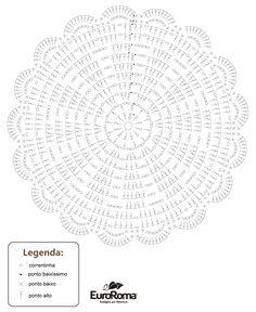 Crochet Placemat Patterns, Crochet Doily Rug, Crochet Doily Diagram, Crochet Carpet, Crochet Flower Patterns, Crochet Tablecloth, Diy Crochet, Crochet Designs, Crochet Round