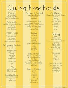 Gluten free list.. Lose weight fast with gluten free foods