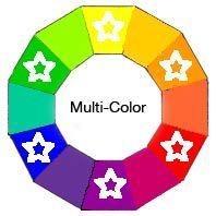 Color Wheel, Multi-Color. © www.color-wheel-artist.com