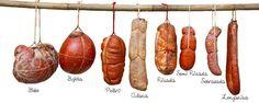 tipos-de-sobrasada Sausage, Baking, Meat, Baked Potato, Ethnic Recipes, Potatoes, Food, Backen, Eten