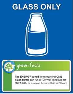 The energy saved from recycling one glass bottle can run a 100-watt light bulb for four hours (or a compact fluorescent bulb for 20 hours).